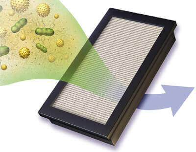 Silver-Infused HEPA Filter